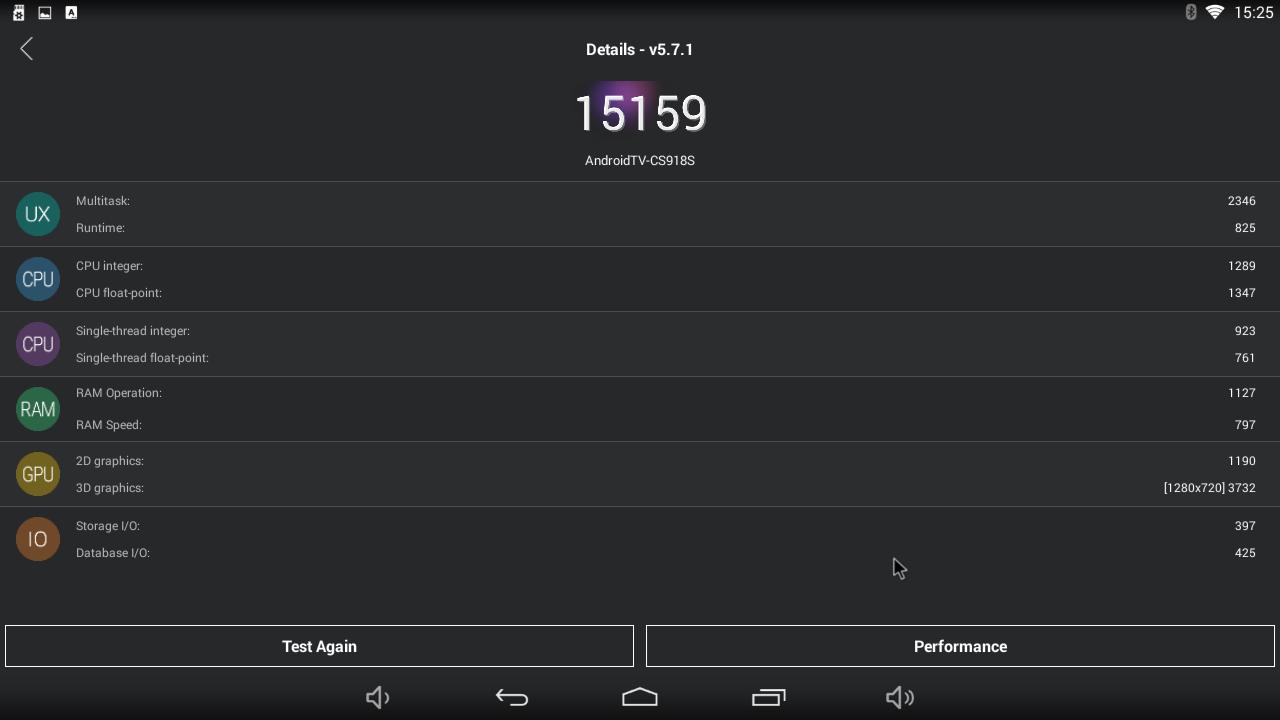 Показатели AnTuTu benchmark CS918S