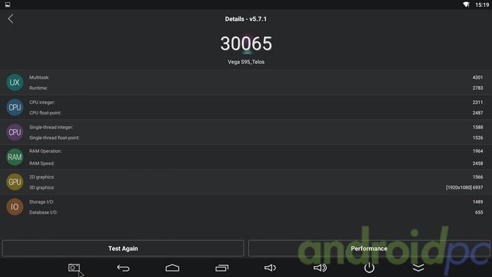 Показатели Antutu Benchmark на Android приставке Tronsmart S95