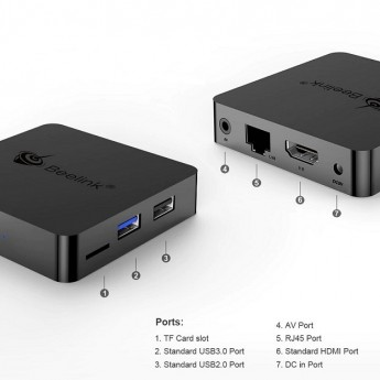 Android tv box Beelink GT1 MINI купить