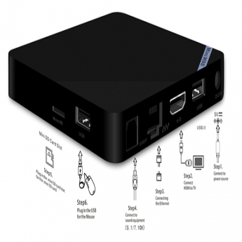 Android tv box Mini M8S II купить