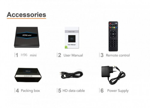 Вiдгуки smart tv box H96 MINI